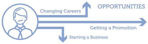moving up the ladder  a guide to career advancement