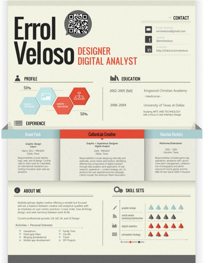 Graphic designer CV example